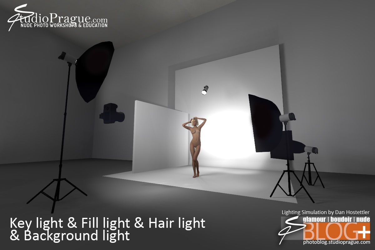 4 Point Lighting For Beauty Photography