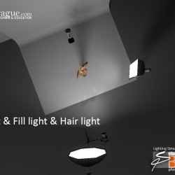3D - 4 Point Lighting - Keylight, Fill Light & Hair Light - Set and Photo Light Simulation - Perspective 2