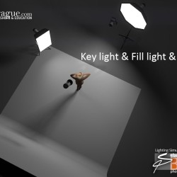 3D - 4 Point Lighting - Keylight, Fill Light & Hair Light - Set and Photo Light Simulation - Perspective 3