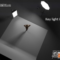 3D - 4 Point Lighting - Keylight & Fill Light - Set and Photo Light Simulation - Perspective 3