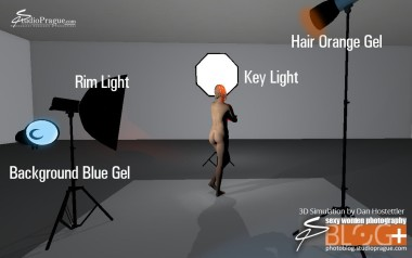 3D Scheme Glamour Lighting Tutorial - Setup view from back