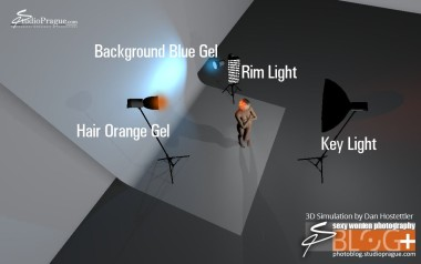 3D Scheme Glamour Lighting Tutorial - Setup view from top 2