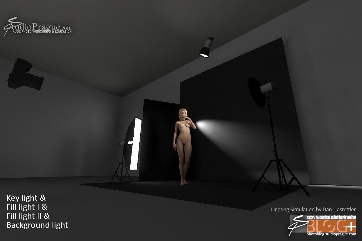Angle 2 - 4 lights - 4-Point Lighting - BTS - 3D Simulation