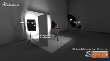 3 Point Lighting in Photo Studio - Portray Your Nudes