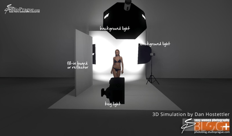 3D Photo Light Set - Portray Your Nudes