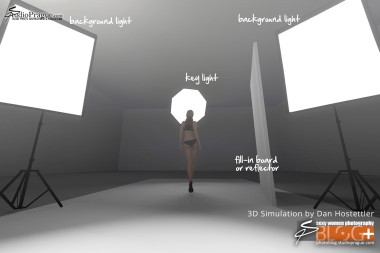 3D Simulation Studio Photography Light Setup - Portray Your Nudes
