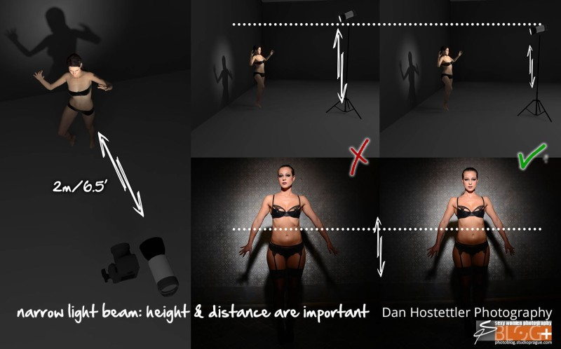 Drama Noir Lighting - Sexy Women Photography by Dan Hostettler6
