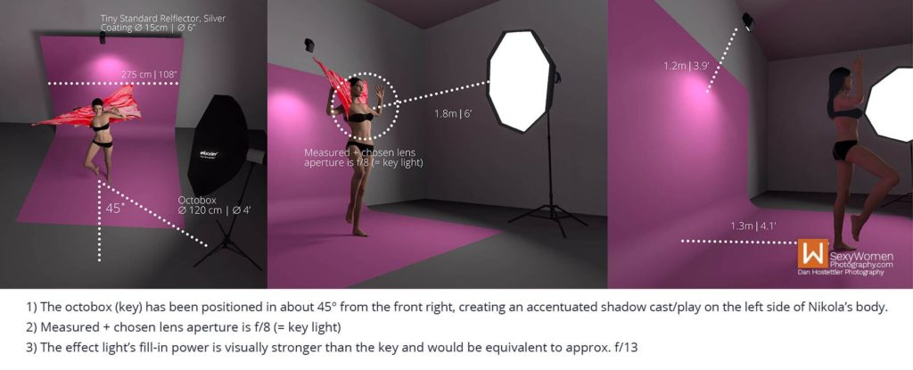 3D Illustration Lighting Setup - Red Breeze - Artistic Glam - Low Budget Creative Nudes