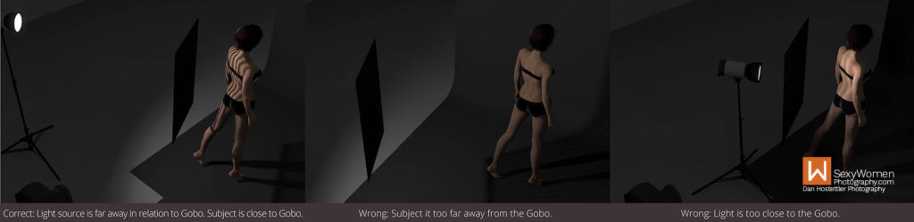 Using Gobo – Correct Distances Are Important - Artistic Nudes - Shadow Play - Low Budget Creative Nudes