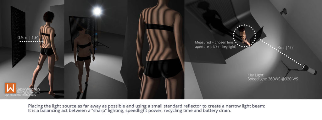 3D Lighting Setup Illustrations - Artistic Nudes - Shadow Play - Low Budget Creative Nudes