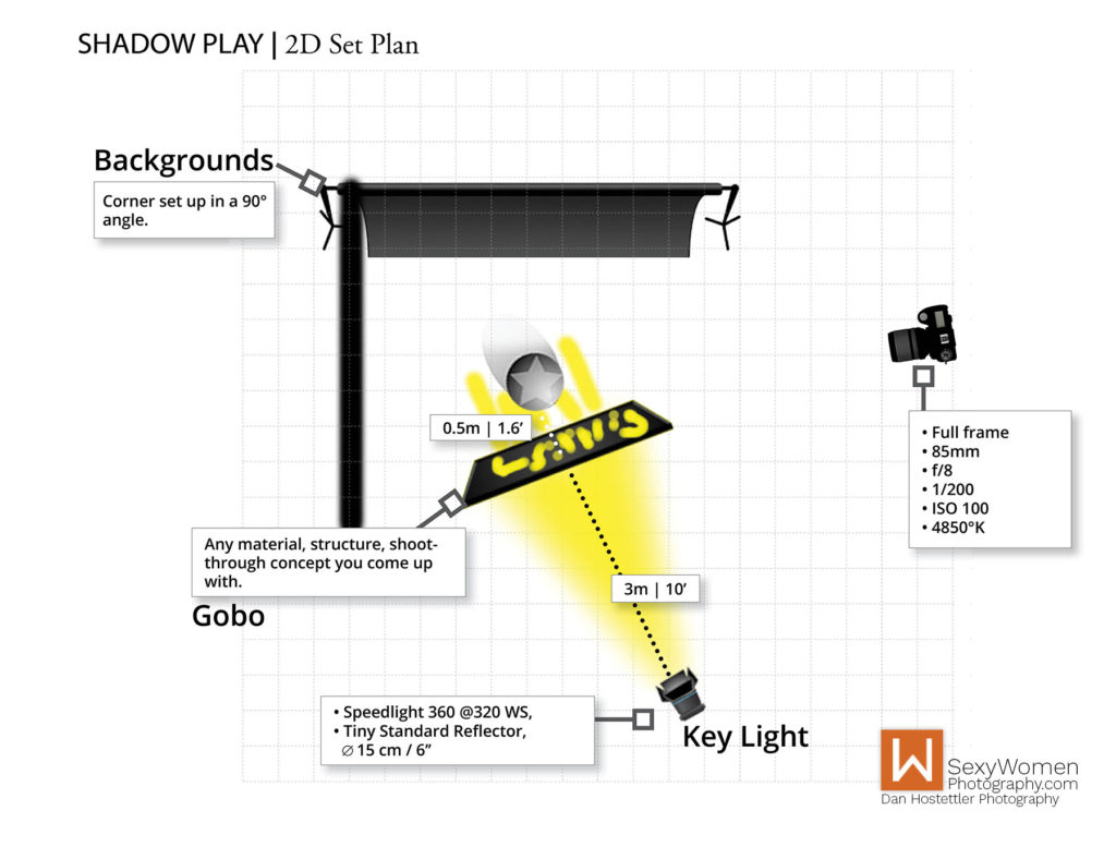 2D Shooting Light Set Plan - Artistic Nudes - Shadow Play - Low Budget Creative Nudes