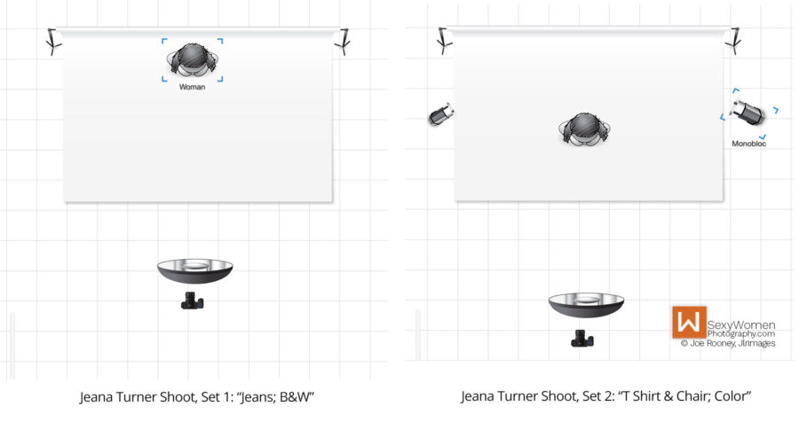 Jeana Turner - Lighting Diagrams - Styling for Photoshoot
