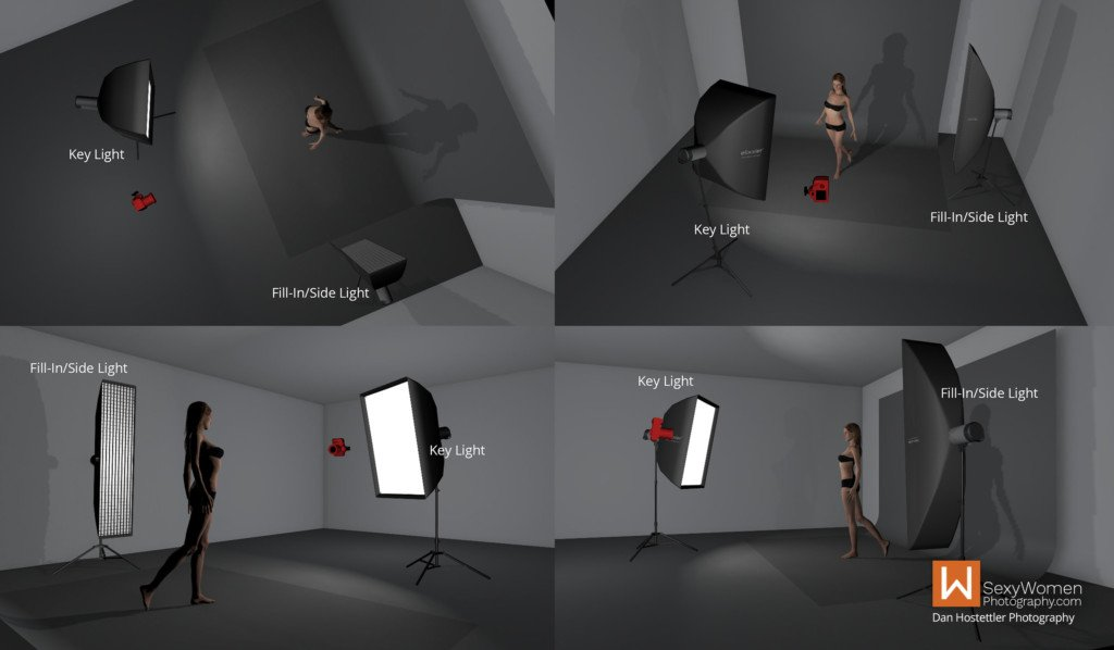Lighting Setup - Freeflow Posing Hanna