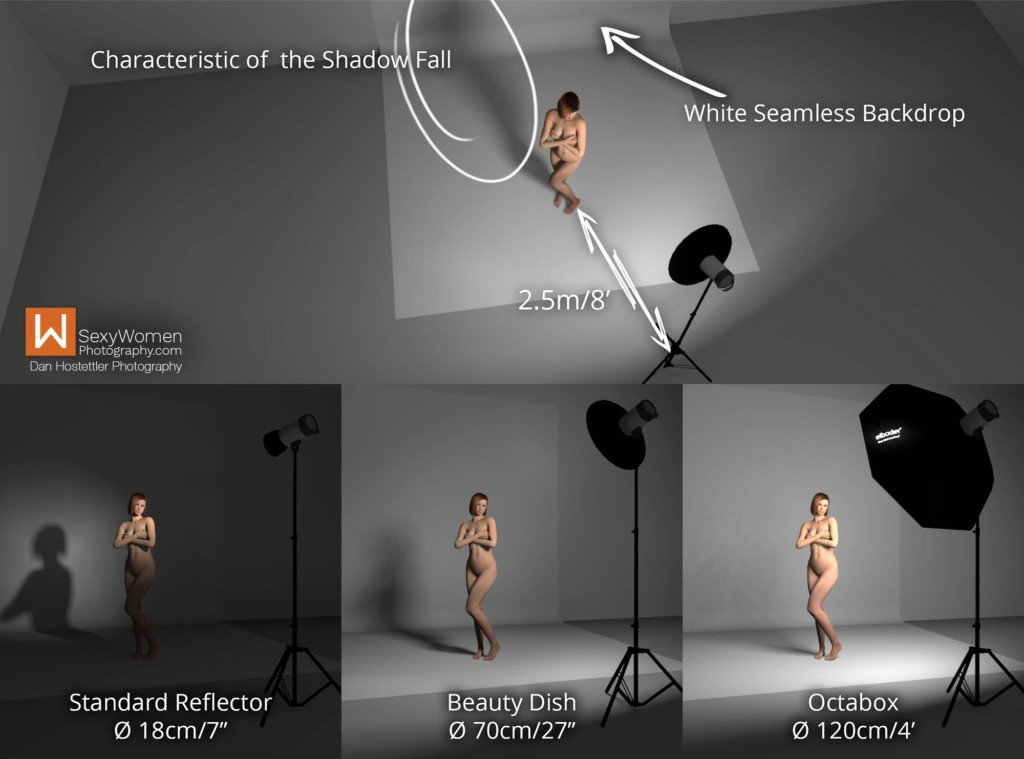 2 - 3D Light Simulation - Sexy Women Portfolio Building - Photography Light and Shadow Quality