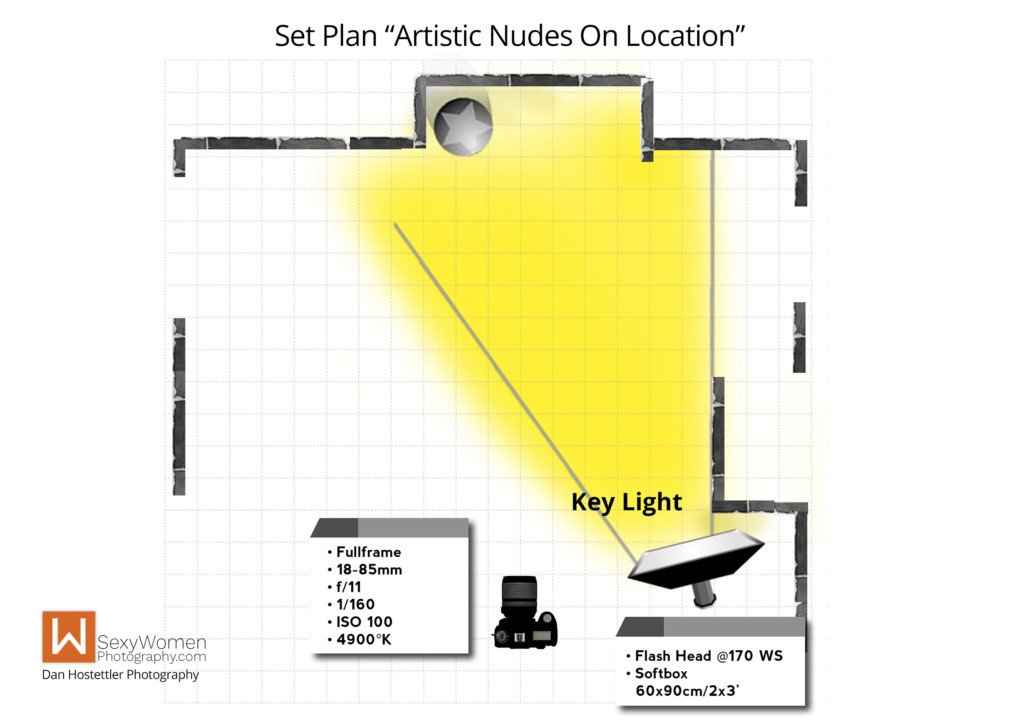 Lighting Setup Plan, Technical Details - Art Nudes On Location - 1-Light Setup