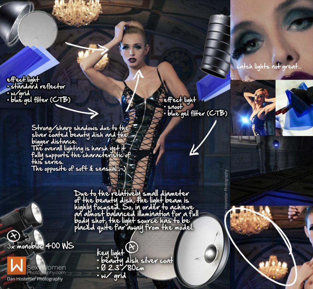 5A -Lighting Setup - Avant Garde Photo Shoot Captive Accents With Czech Playmate Coxy Dominika - 1